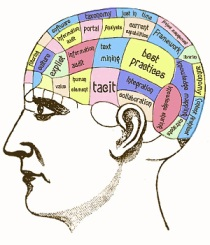The brain of a knowledge worker - and that is just the beginning (Credits: unclear)