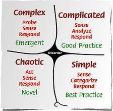 Cynefin framework (Credits: Cognitive Edge)