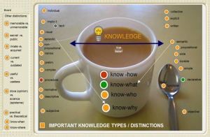 Knowledge coffee (not cafe mind you)