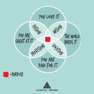 Purpose (Credits: ??)